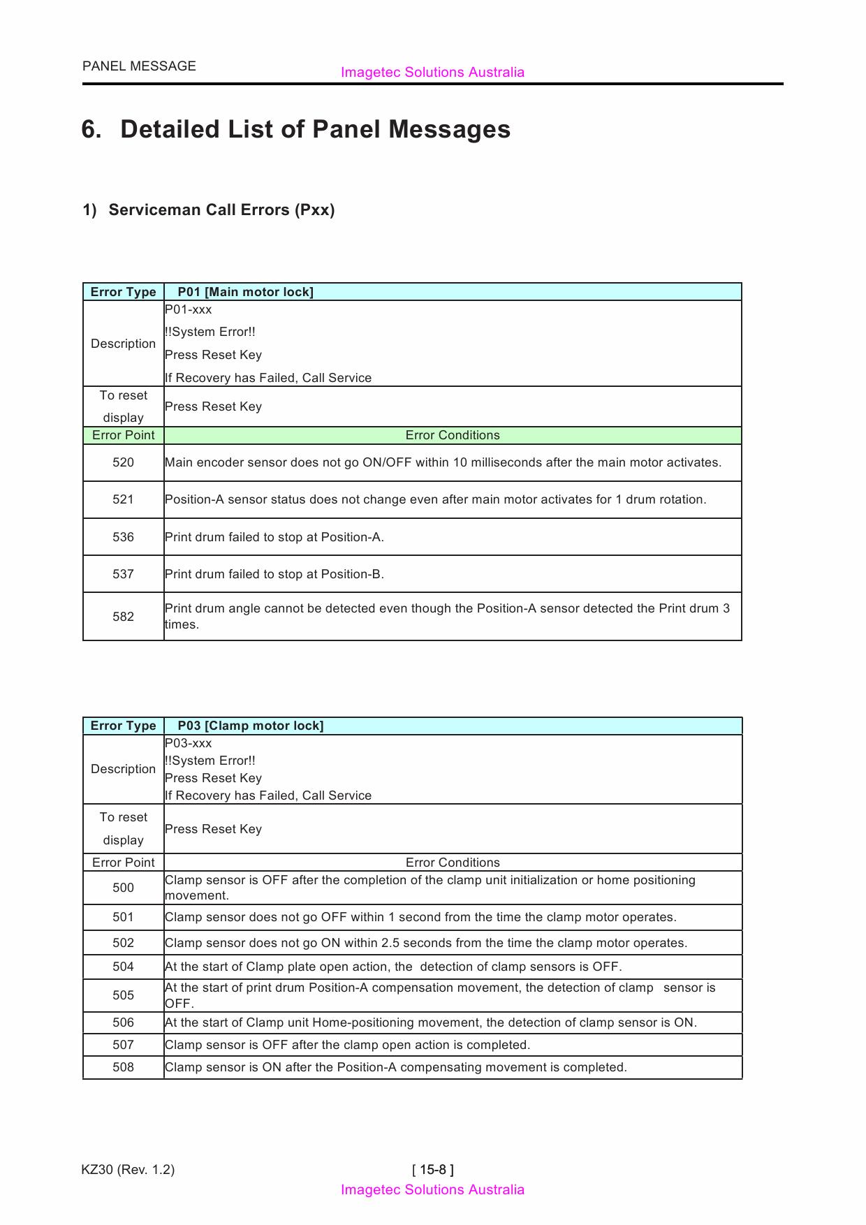 RISO KZ 30 57A01C TECHNICAL Service Manual-5